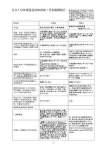 2019jititaiheiwaのサムネイル